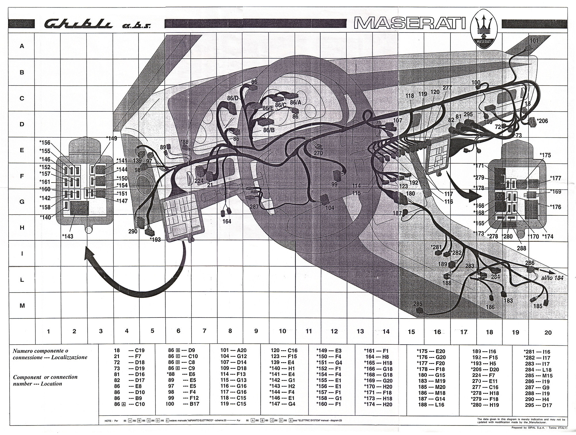 ghibli_dashboard_wiring_diagram a 2 litre ghibli ii production Basic Electrical Wiring Diagrams at edmiracle.co