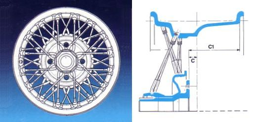 Early borrani wheels cmr produces a particular type of wire wheel named s developed for direct mounting onto the cars brake discdrum this wheel is provided with a malvernweather Choice Image