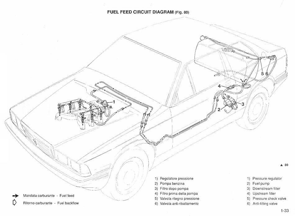1984 maserati biturbo wiring diagram 1984 wirning diagrams Chrysler TC by Maserati Wiring Diagrams 1987 maserati biturbo wiring diagrams Ford Explorer Wiring Diagrams